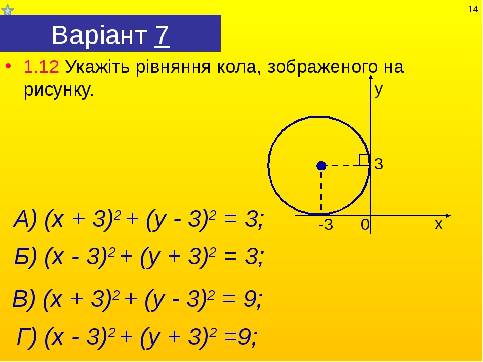 Варіант 7 1.12 Укажіть рівняння кола, зображеного на рисунку. А) (х + 3)2 + (...