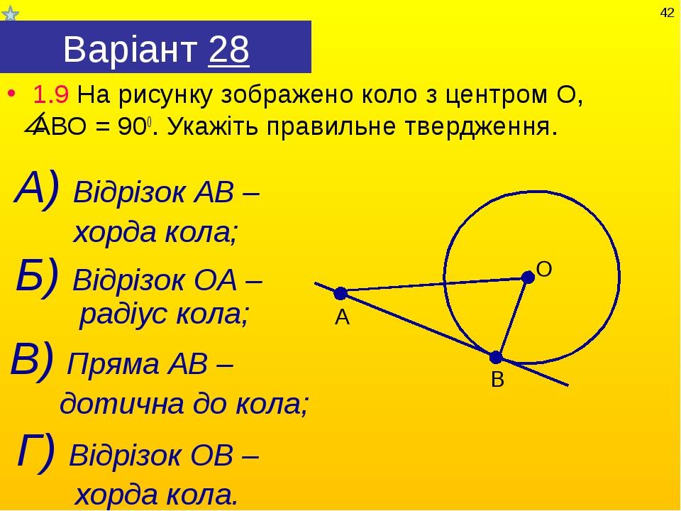 Варіант 28 1.9 На рисунку зображено коло з центром О, АВО = 900. Укажіть прав...