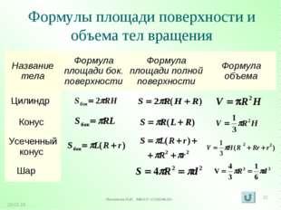 Формулы площади поверхности и объема тел вращения * Логинова Н.В. МБОУ «СОШ №