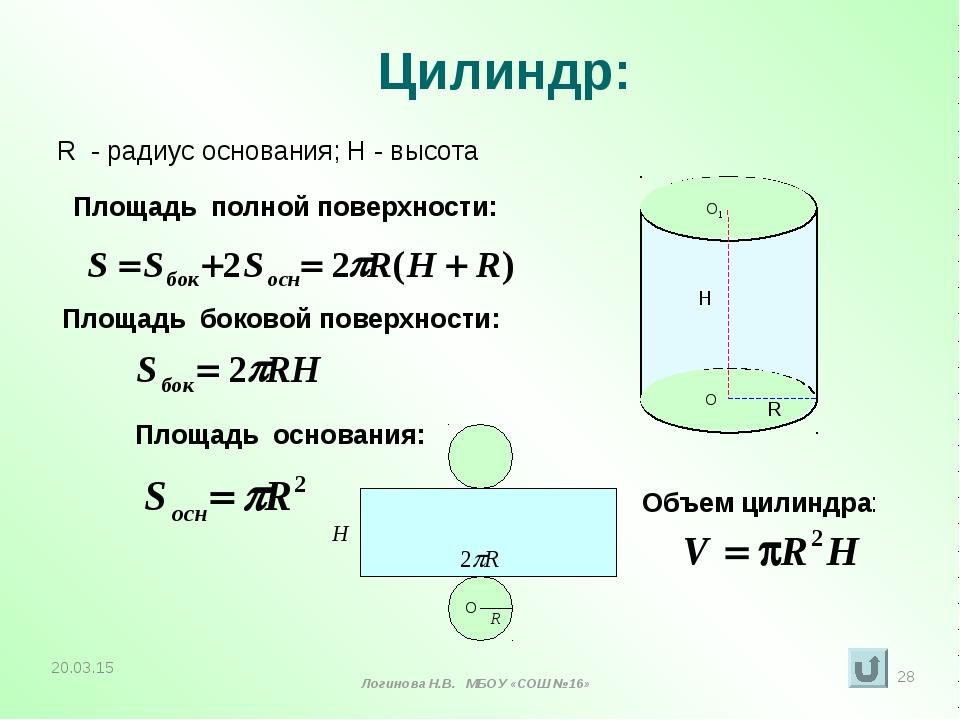 Цилиндр: R - радиус основания; H - высота Площадь полной поверхности: Площадь...