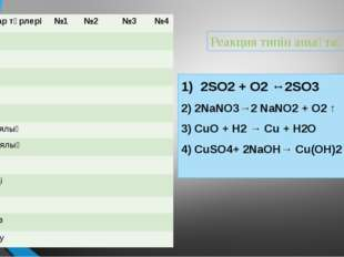 1) 2SO2 + O2 ↔2SO3 2) 2NaNO3→2 NaNO2 + O2 ↑ 3) CuO + H2 → Cu + H2O 4) CuSO4+