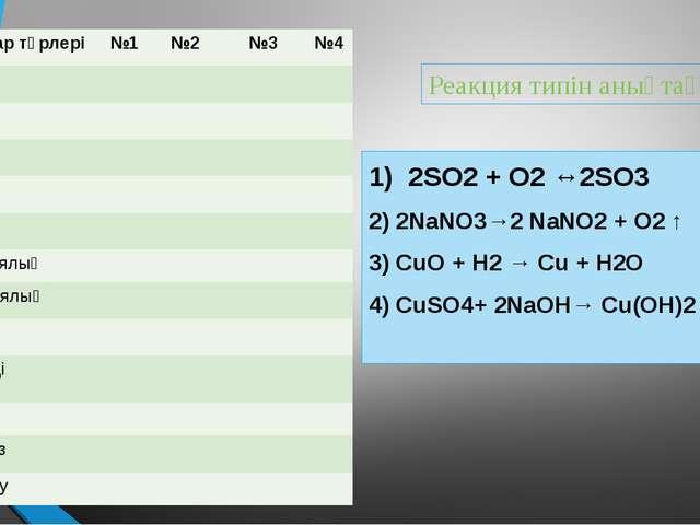 1) 2SO2 + O2 ↔2SO3 2) 2NaNO3→2 NaNO2 + O2 ↑ 3) CuO + H2 → Cu + H2O 4) CuSO4+...