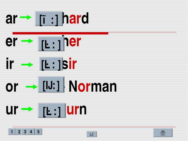 ar - hard er - her ir - sir or – Norman ur - turn [ɑ: ] [ə: ] [ə: ] [ɔ: ] [ə:...