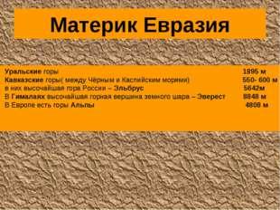 Материк Евразия Уральские горы 1895 м Кавказские горы( между Чёрным и Каспийс