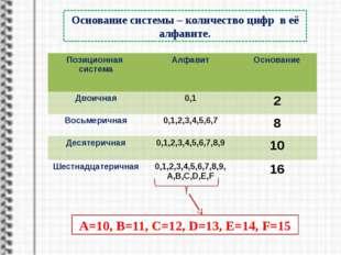 перевод числа из любой СС в десятичную Правило №2. расставляем степени справ