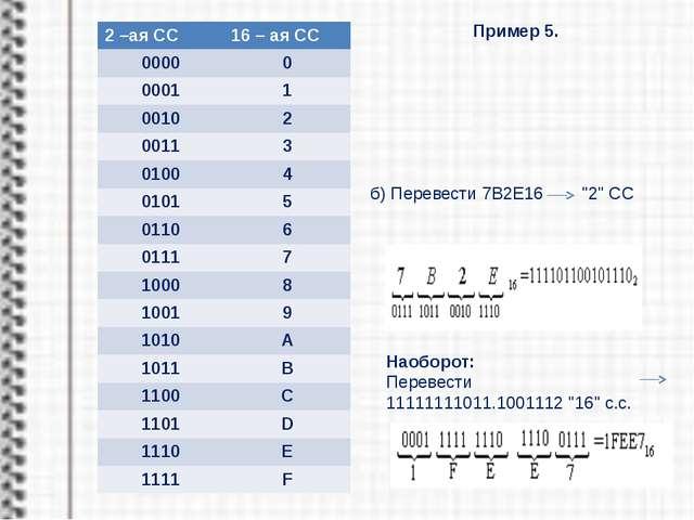 Шестнадцатеричная система счисления: При сложении цифры суммируются по разряд...
