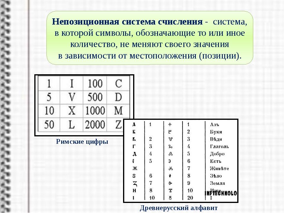 Основание системы – количество цифр в её алфавите. A=10, B=11, C=12, D=13, E=...