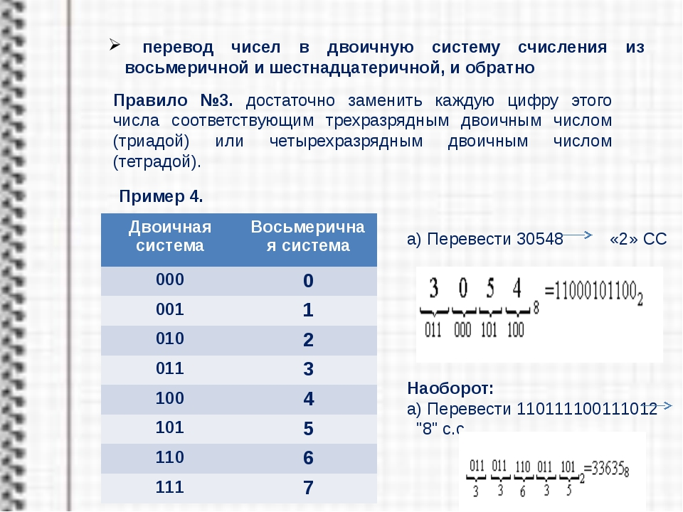 Двоичная таблица разрядности