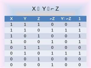 X ᴠ Y ᴧ⌐ Z XYZ⌐ZYᴧ⌐Z1 111001 110111 101001 100101 0