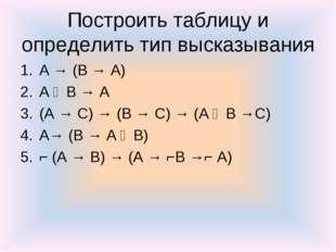 Построить таблицу и определить тип высказывания A → (B → A) A ᴧ B → A (A → C)