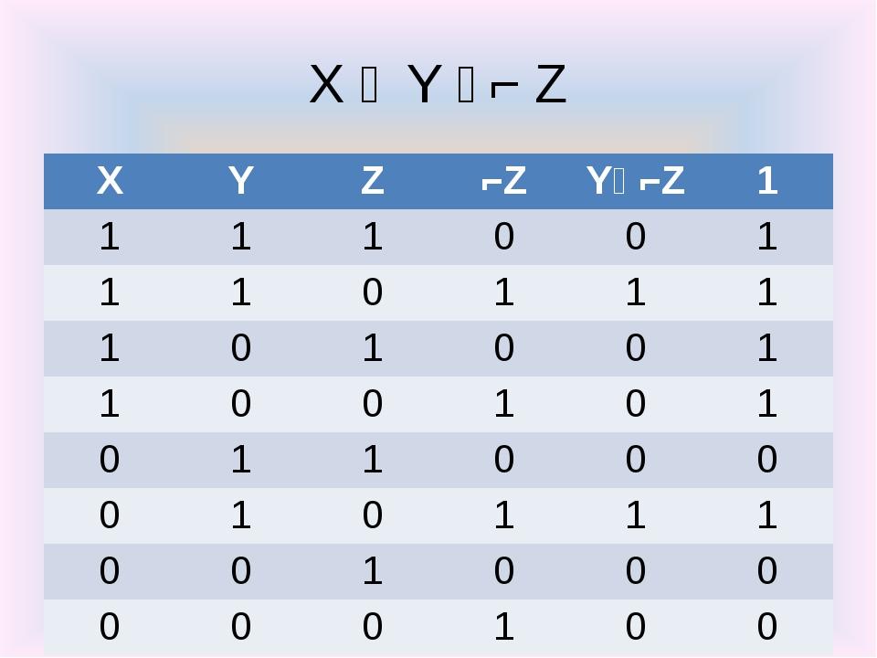 X ᴠ Y ᴧ⌐ Z XYZ⌐ZYᴧ⌐Z1 111001 110111 101001 100101 0...