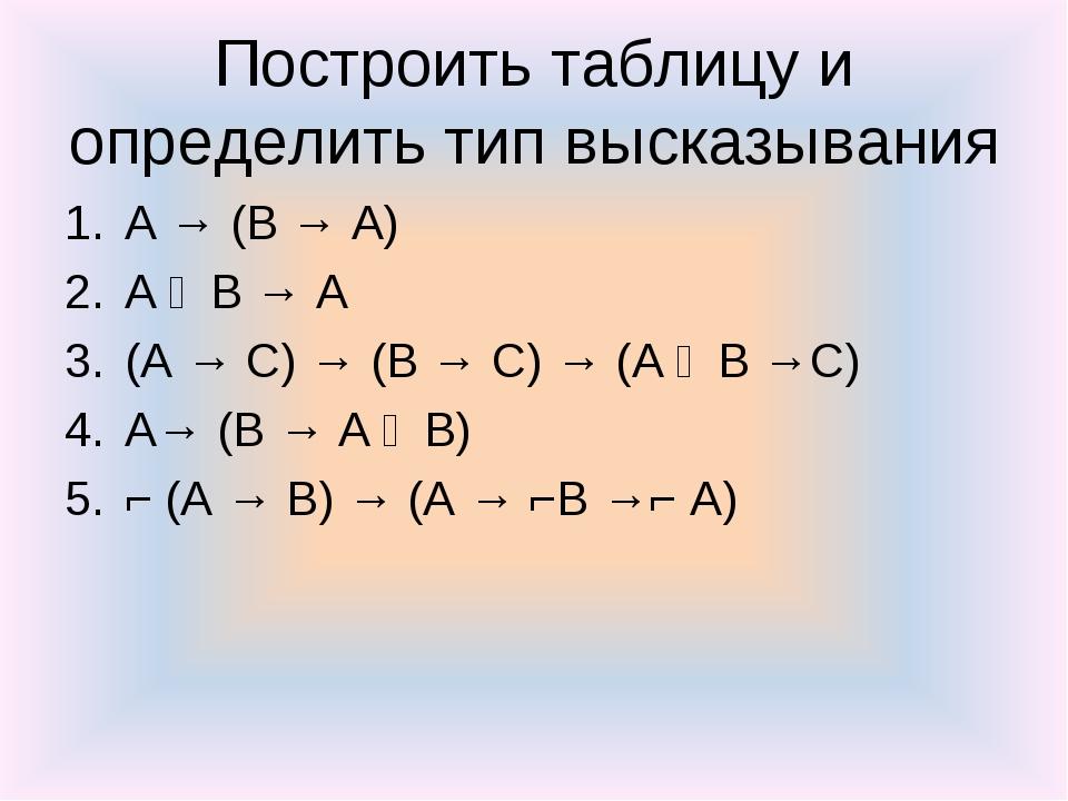 Построить таблицу и определить тип высказывания A → (B → A) A ᴧ B → A (A → C)...