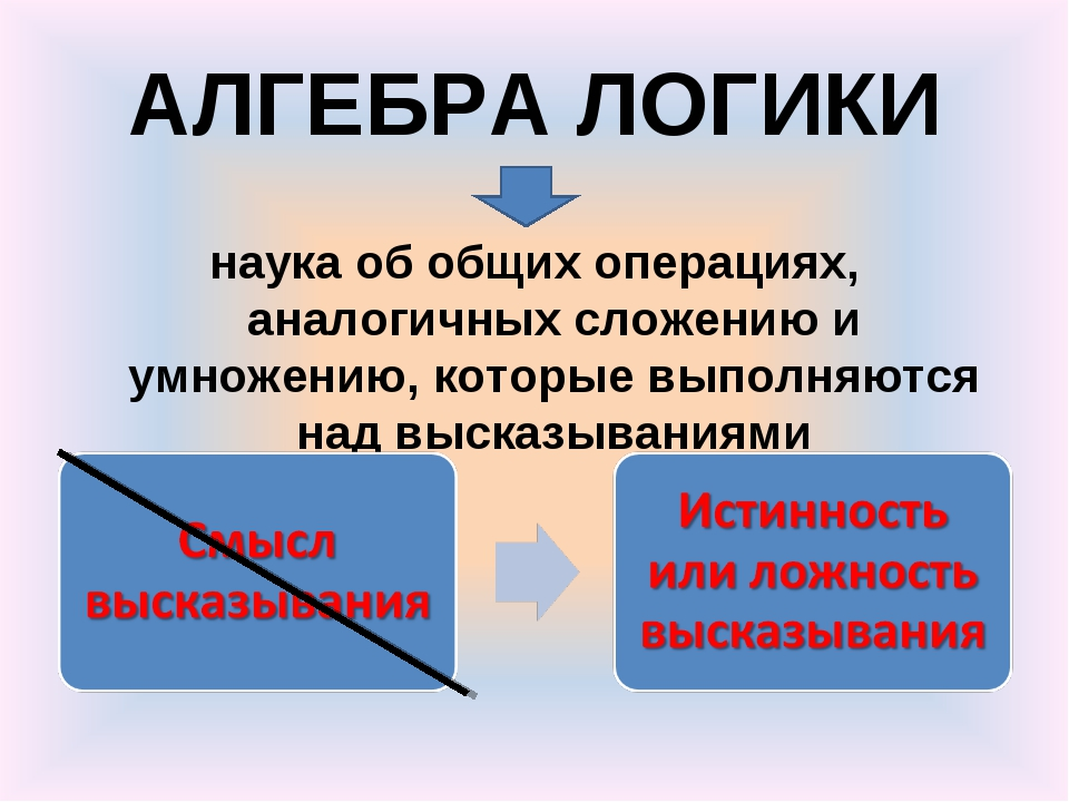 АЛГЕБРА ЛОГИКИ наука об общих операциях, аналогичных сложению и умножению, ко...