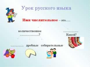 Урок русского языка Имя числительное – это….. количественное …………… ……………….? К