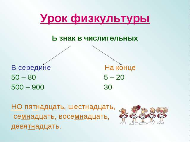 Урок физкультуры Ь знак в числительных В середине На конце 50 – 80 5 – 20 500...