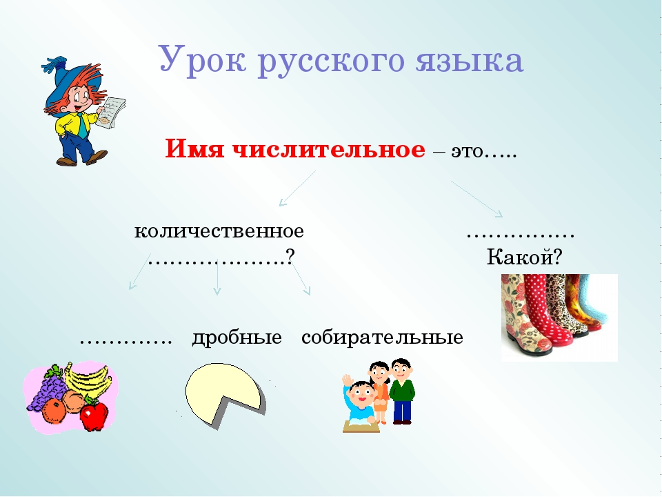 Урок русского языка Имя числительное – это….. количественное …………… ……………….? К...