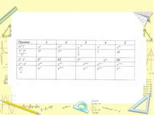 Работа по группам 1 группа 1) Вычислить 2) При каком значении k выполняется р