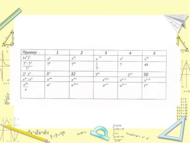 Работа по группам 1 группа 1) Вычислить 2) При каком значении k выполняется р...