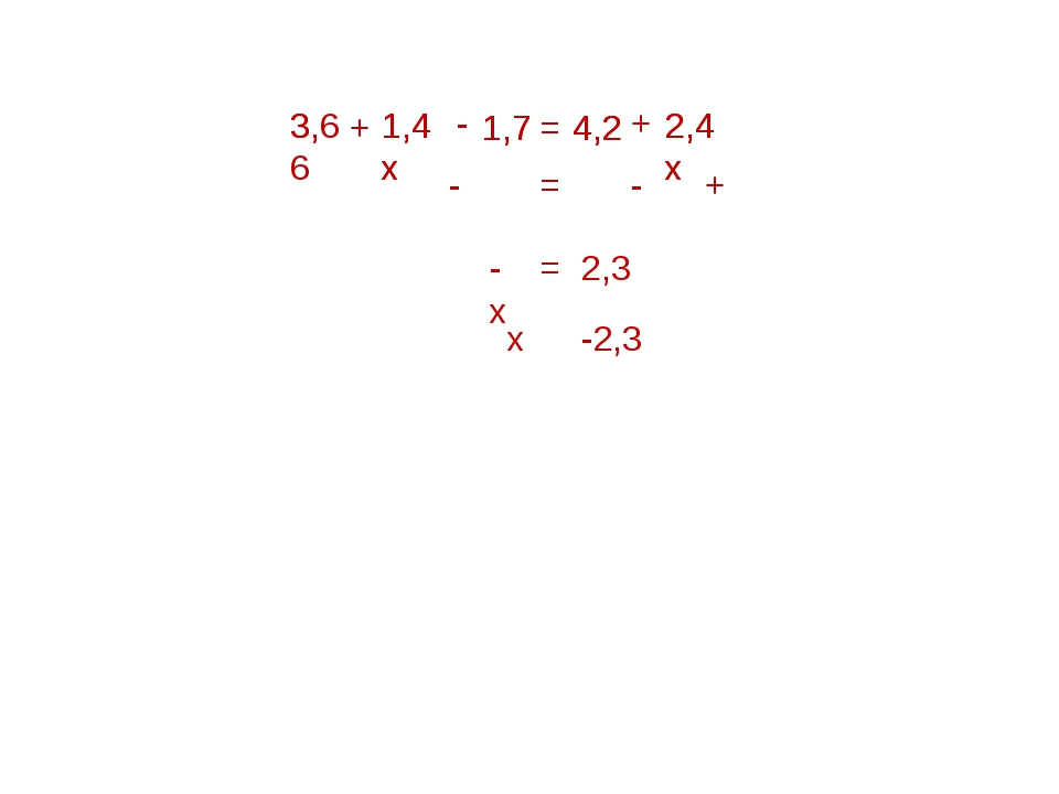 1,7 - 3,6 4,2 - 2,4х = 1,4х + 2,4х 4,2 = - 1,7 + 1,4х 3,6 + = 2,3 -х = -2,3 х