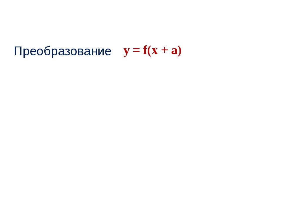 Преобразование у = f(x + а)
