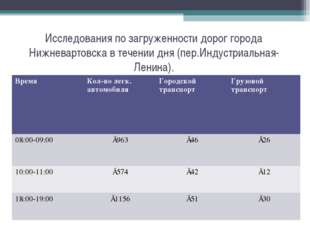 Исследования по загруженности дорог города Нижневартовска в течении дня (пер.