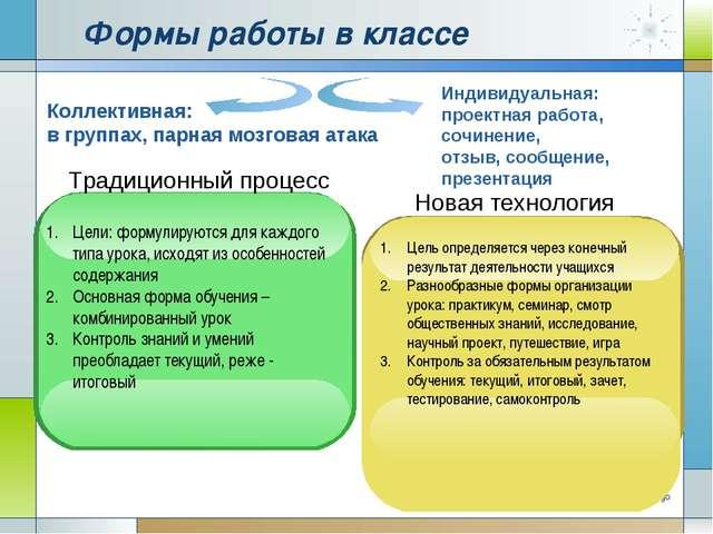 Company Logo Формы работы в классе Коллективная: в группах, парная мозговая а...