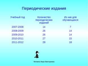 Периодические издания Вяткина Вера Викторовна Учебный годКоличество периодич