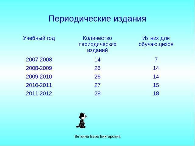 Периодические издания Вяткина Вера Викторовна Учебный годКоличество периодич...