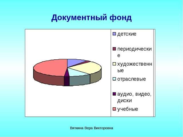 Документный фонд Вяткина Вера Викторовна Вяткина Вера Викторовна