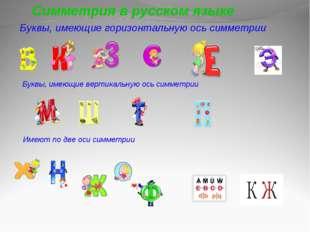 Буквы, имеющие горизонтальную ось симметрии Буквы, имеющие вертикальную ось