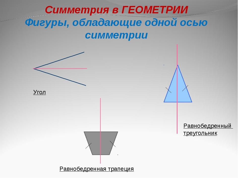 Симметрия в ГЕОМЕТРИИ Фигуры, обладающие одной осью симметрии Угол Равнобедр...