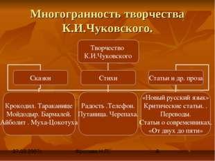 Многогранность творчества К.И.Чуковского. Фролова Н.П.