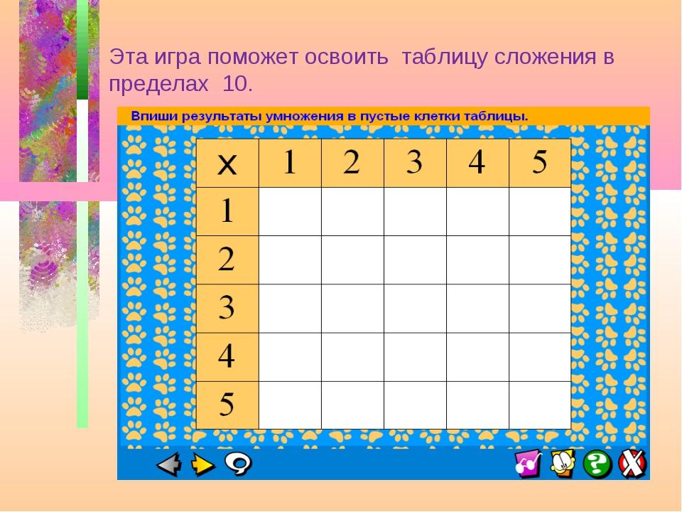 Эта игра поможет освоить таблицу сложения в пределах 10.