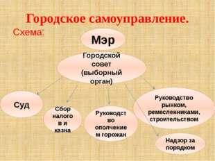 Мастерская городского ремесленника Мастер Подмастерье Ученики Стр. 106-107 Че