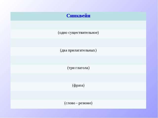 Cинквейн (одно существительное) (два прилагательных) (три глагола) (фраза) (с...