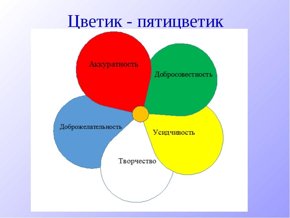 Цветик - пятицветик