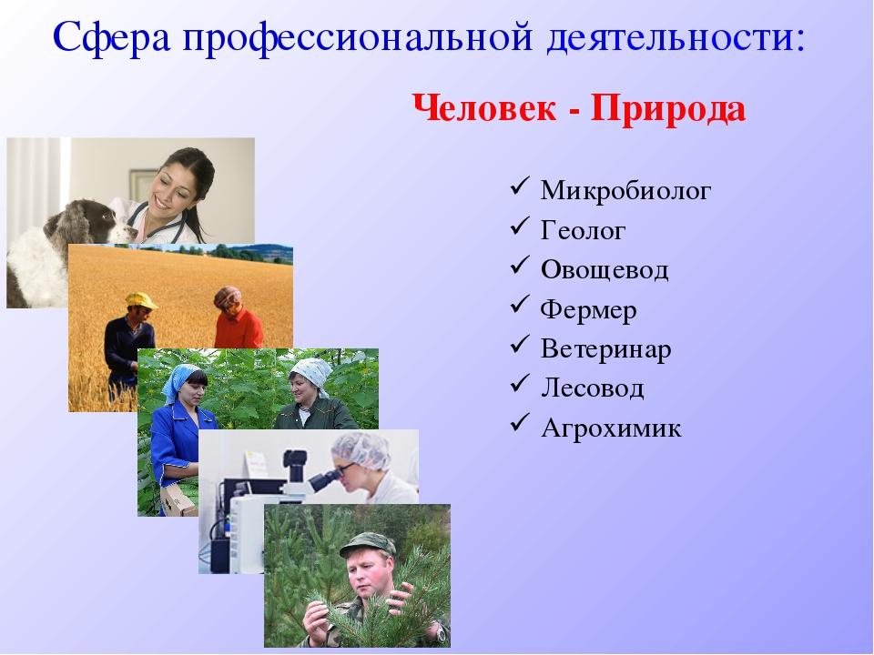 Микробиолог Геолог Овощевод Фермер Ветеринар Лесовод Агрохимик Человек - Прир...