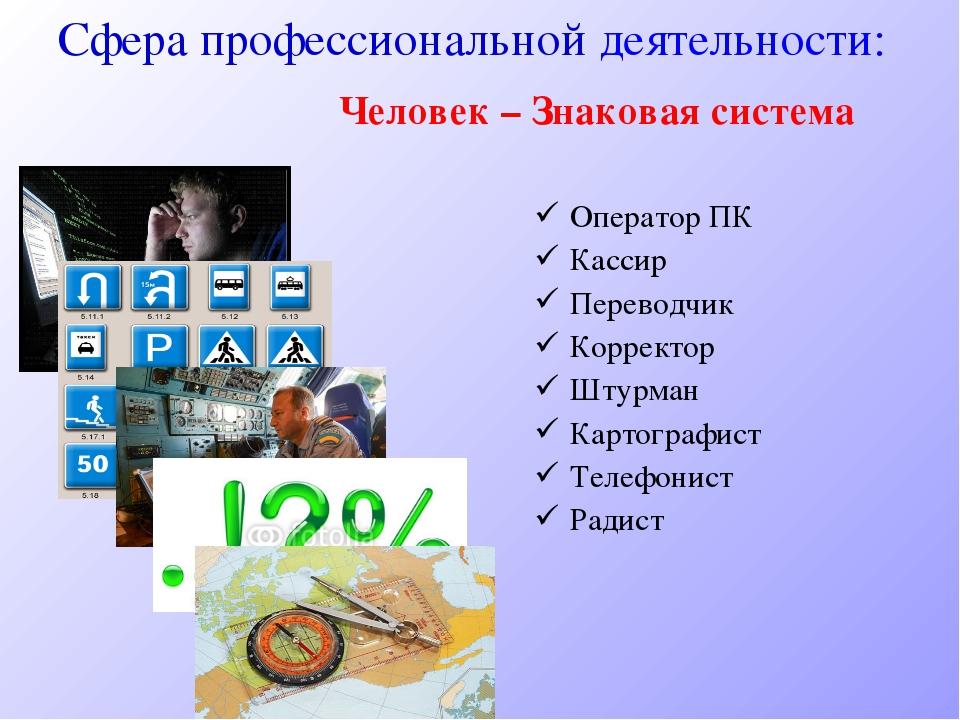 Оператор ПК Кассир Переводчик Корректор Штурман Картографист Телефонист Радис...