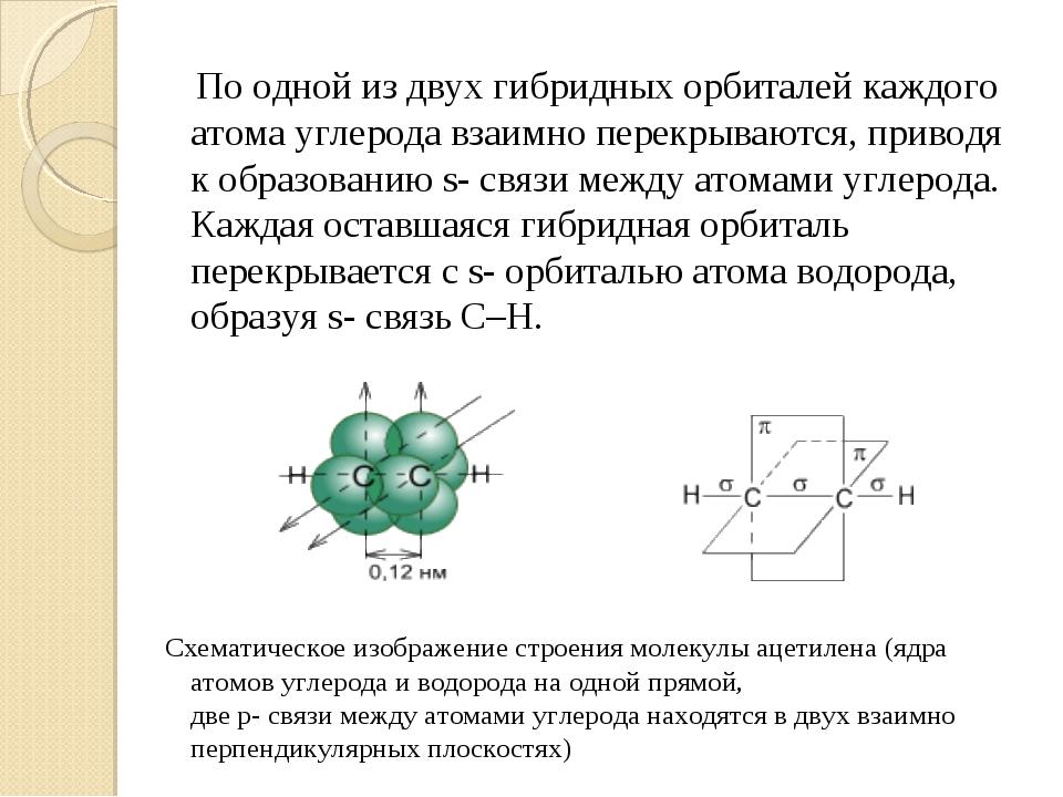 По одной из двух гибридных орбиталей каждого атома углерода взаимно перекрыв...