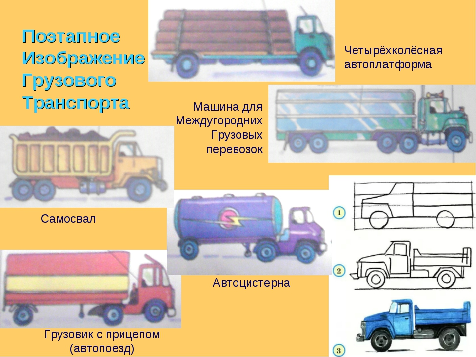 Поэтапное Изображение Грузового Транспорта Четырёхколёсная автоплатформа Маши...