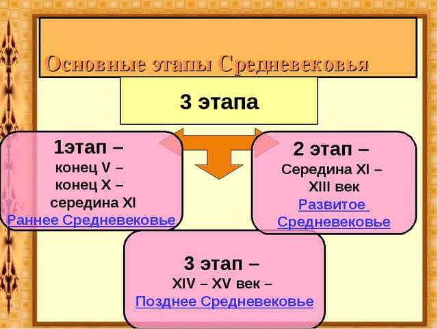 Основные этапы Средневековья 3 этапа 1этап – конец V – конец X – середина XI...