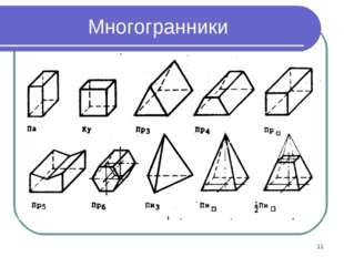 Многогранники *