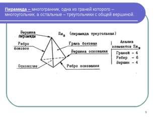 * Пирамида – многогранник, одна из граней которого – многоугольник, а остальн