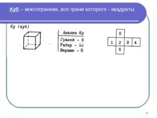 * Куб – многогранник, все грани которого - квадраты