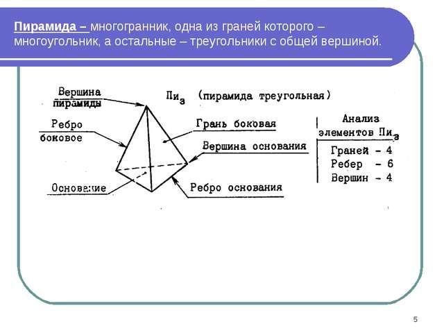 * Пирамида – многогранник, одна из граней которого – многоугольник, а остальн...
