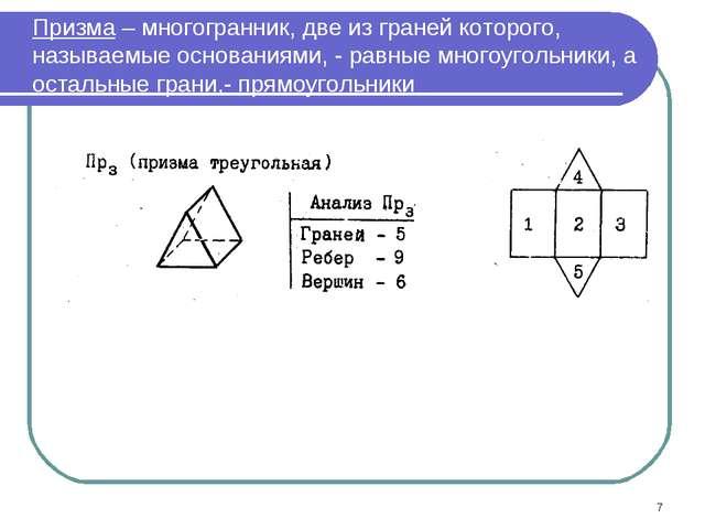 * Призма – многогранник, две из граней которого, называемые основаниями, - ра...