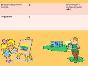 10.Защита творческого проекта.1(презентация и реклама детского кафе). Реф