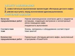ОБЪЕКТ ОЦЕНИВАНИЯ: 1. самостоятельно выполненная презентация «Интерьер детско