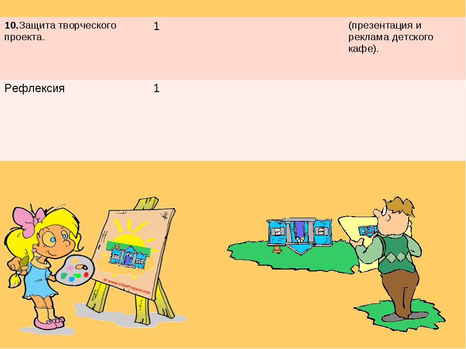 10.Защита творческого проекта.1(презентация и реклама детского кафе). Реф...