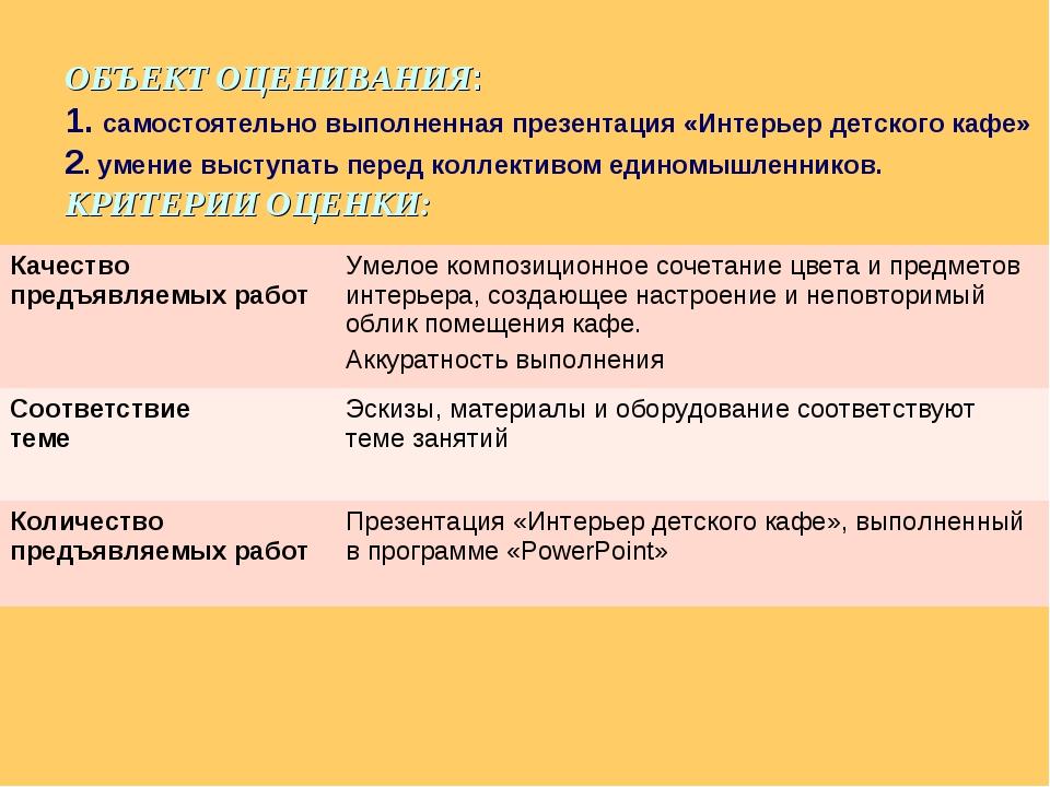 ОБЪЕКТ ОЦЕНИВАНИЯ: 1. самостоятельно выполненная презентация «Интерьер детско...